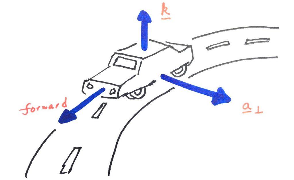 Path following with turning limits   Mercuna