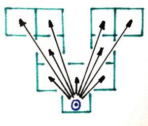 Discrete directions on a regular grid